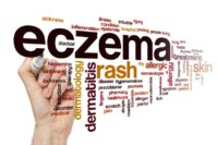 Park-Avenue-Dermatology-Eczema-word-cloud-with-symptoms-conditions-and-descriptions